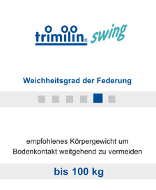 Trampolin Trimilin-swing
